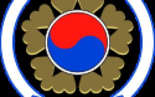 Кто президент Южной Кореи