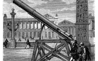 Когда был изобретен телескоп