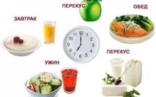 Что нужно есть на ночь чтобы похудеть