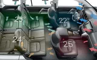 Как работает климат контроль в автомобиле