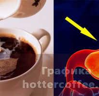 Почему тошнит от кофе