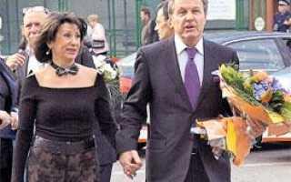 Кем была первая жена Лещенко